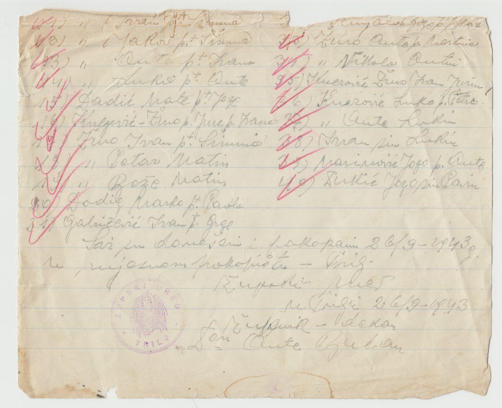 Popis žrtava koji je 26.9.1943. sastavio triljski župnik i dekan don Ante Bućan - 2. dio